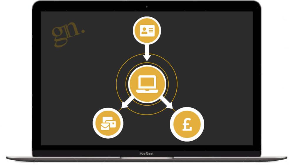 GN Media Group Website Design That Convert Into Sales