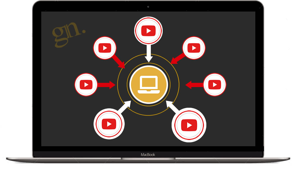 GN Media Group Youtube video marketing